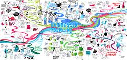 FAIRBESSER BERLIN Konferenzdokumentation