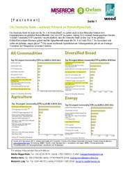 Hintergrundpapier: Die Deutsche Bank - weltweit führend im Rohstoffgeschäft