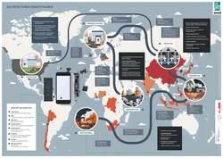 Plakat: Die Reise eines Smartphones